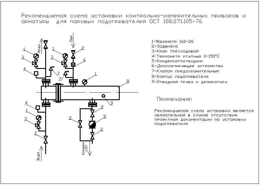 Рекомендуемая схема установки контрольно-измерительных приборов и арматуры для паровых подогревателей пп1 и пп 2