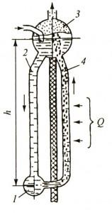 Рис. 72. Схема естественной циркуляции в простейшем контуре парового котла