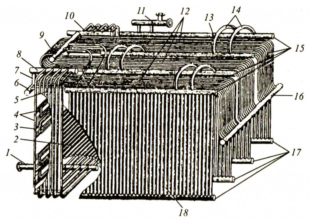 Рис. 71. Трубная часть котла водогрейного КВГ